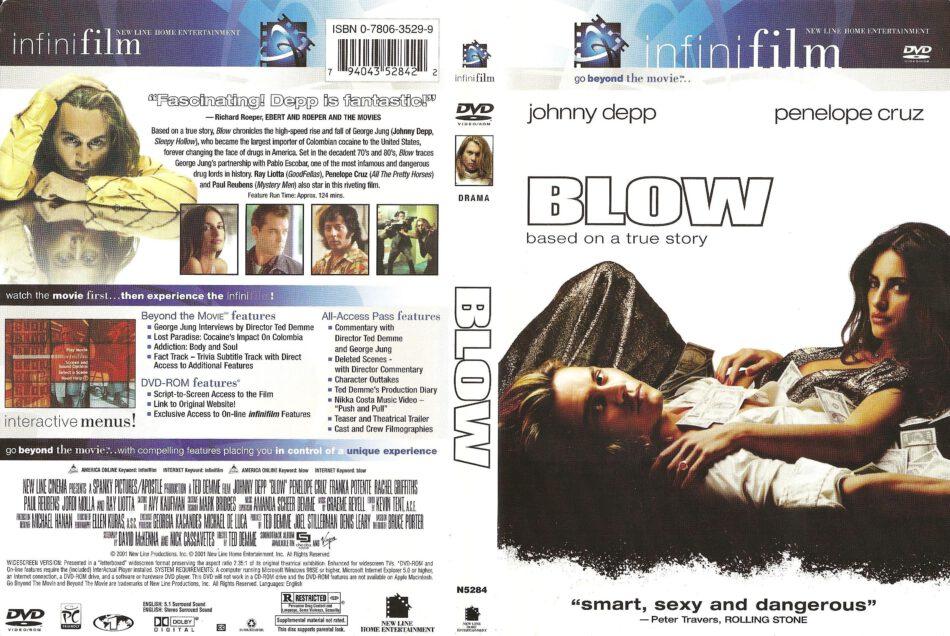 Blow Film Deutsch