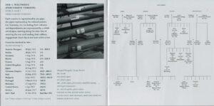 Einsturzende Neubauten - Lament (Booklet 07)