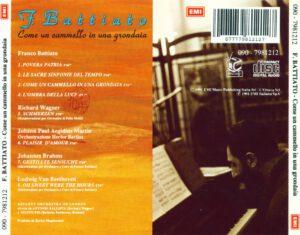 Franco Battiato - Come Un Cammello In Una Grondaia - Back